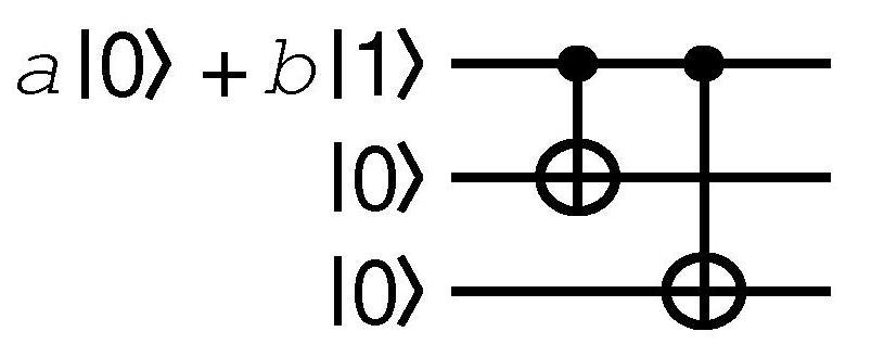 Quantum Error Correction, a friendly introduction, page 4
